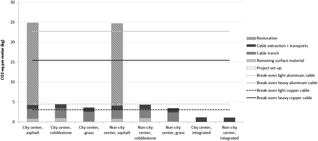 Urban infrastructure mines: on the economic and