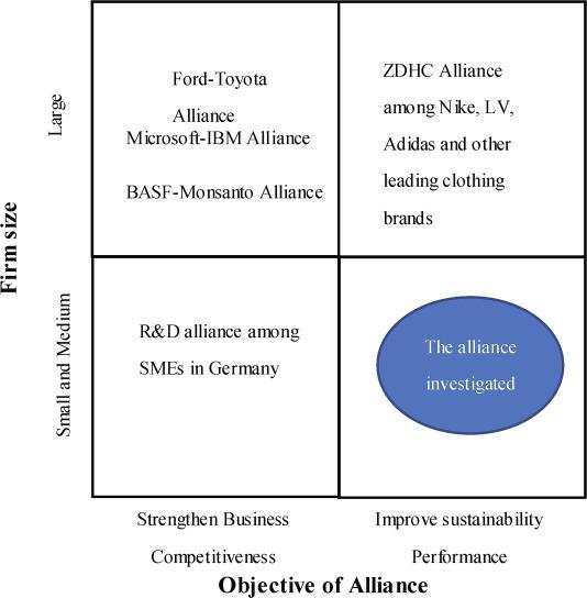 Regulating the environmental behavior of manufacturing SMEs