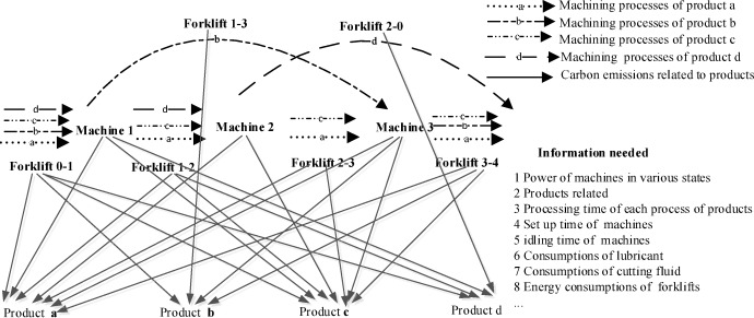 A Hybrid Fruit Fly Algorithm For Solving Flexible Job Shop