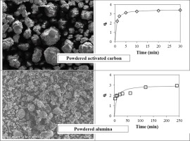Kinetics of sulfur removal in high shear mixing-assisted