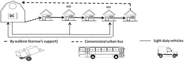 e87d1a845 A fuzzy multi-criteria model for evaluating sustainable urban ...