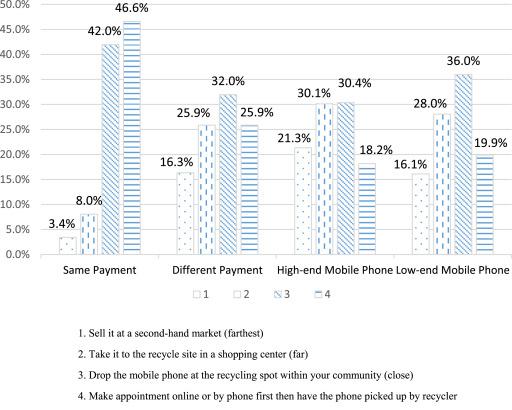 disadvantage of smoking essay mobile