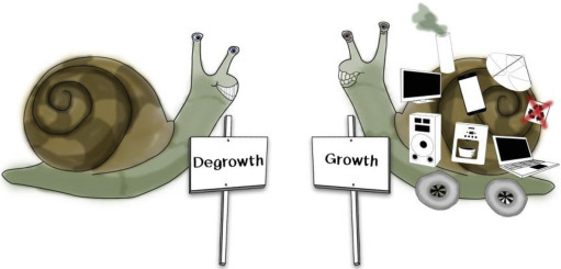 83a3f3c21345 Degrowth and Technology: Towards feasible, viable, appropriate and ...