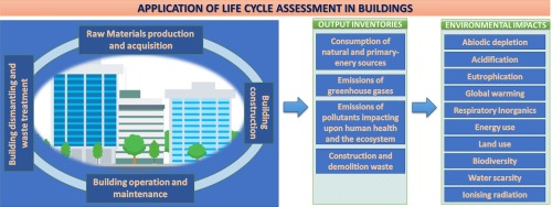 The Computational Structure of Life Cycle Assessment (Eco-Efficiency in Industry and Science)