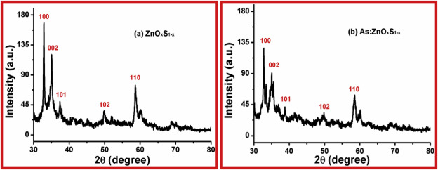 Facile chemical synthesis and novel application of zinc
