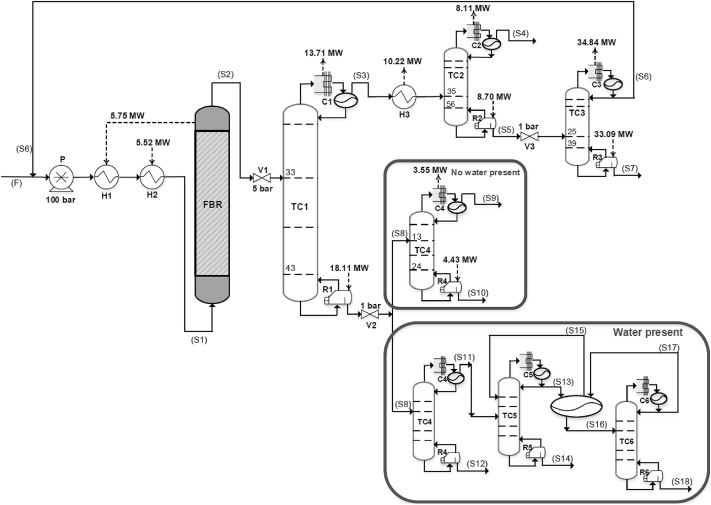 Continuous Condensed Phase Ethanol Conversion To Higher Alcohols