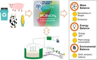 MCBioCH4: A computational model for biogas and biomethane evaluation