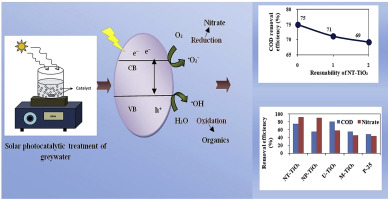 JournalTOCs Kan Sun Dryer Wiring Diagram on