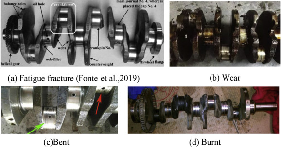Identification Of Product S Design Characteristics For Remanufacturing Using Failure Modes Feedback And Quality Function Deployment Sciencedirect
