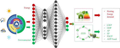 Artificial Neural Networks to assess energy and environmental