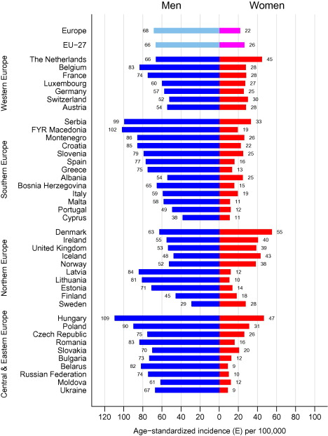 Incidence of breast cancer italy