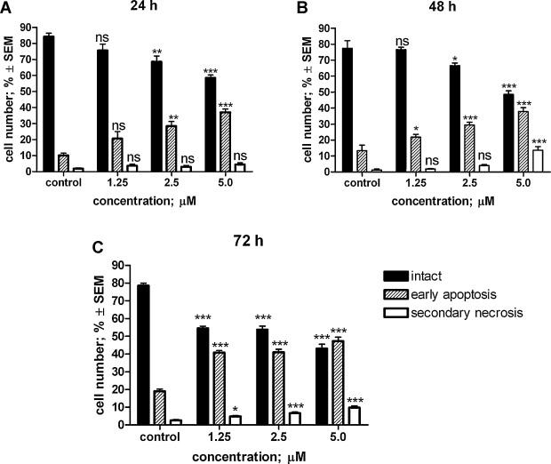 Human papillomavirus infectio - Cidofovir gége papilloma