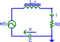 Dynamics of a RLC series circuit with hysteretic iron-core inductor