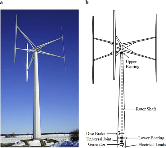 Darrieus vertical axis wind turbine for power generation I