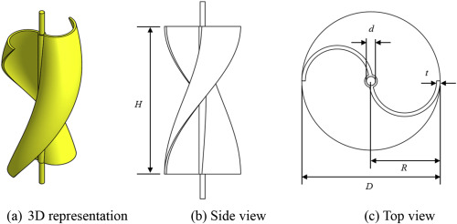 Effects of end plates with various shapes and sizes on helical