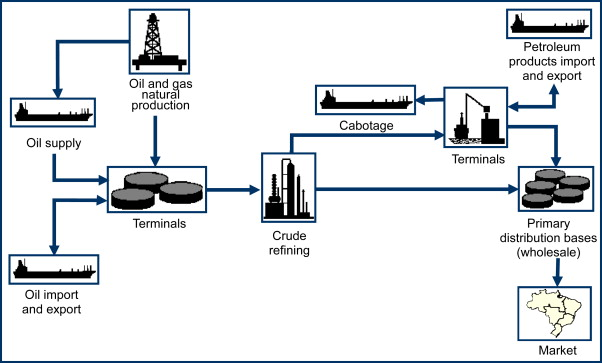 Petroleum refining flexibility and cost to address the risk of