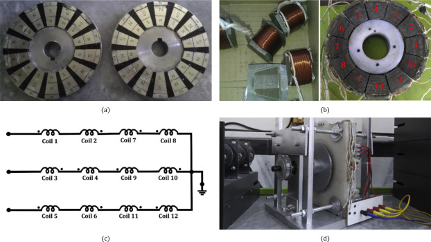 Cogging torque reduction in axial-flux permanent magnet wind