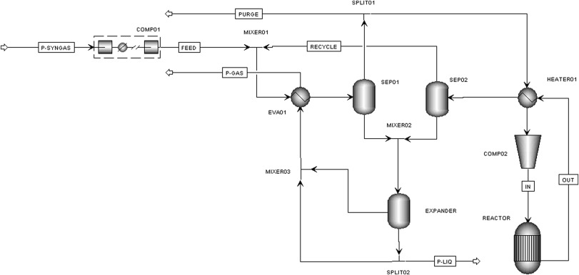 A system approach in energy evaluation of different renewable download high res image 227kb ccuart Image collections