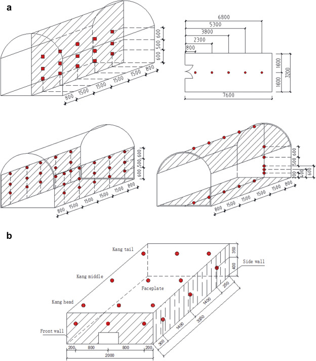 Experimental Study On The Thermal Performance Of Underground Cave