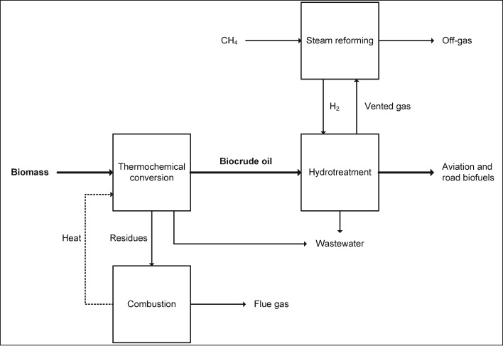 Analysis Of Biomass Hydrothermal Liquefaction And Biocrude Oil Ge Furnace Blower Motor Wiring Diagram  sc 1 st  Zielgate.com : furnace blower motor wiring - yogabreezes.com