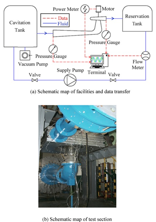 Cavitation behavior study in the pump mode of a reversible pump