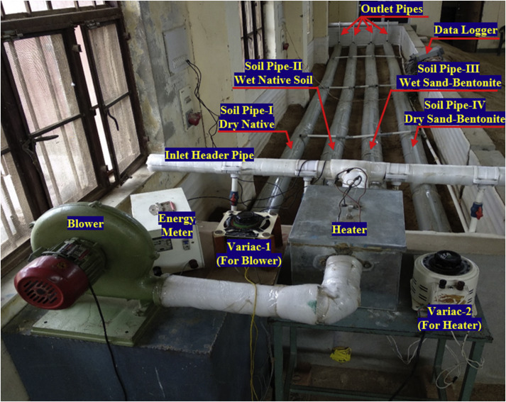 Improving the thermal performance of ground air heat exchanger