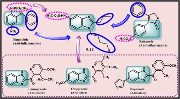 As Gastro synthesis of methanesulphonamido benzimidazole derivatives as gastro