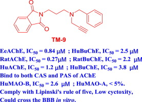 Design, synthesis and biological evaluation of phthalimide