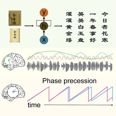 Constrained Structure Of Ancient Chinese Poetry Facilitates Speech Content Grouping Sciencedirect
