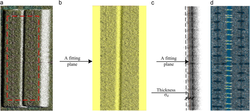 Crack Detection Limits In Unit Based Masonry With Terrestrial Laser