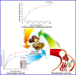 Nattou Growth Chart 190 ml