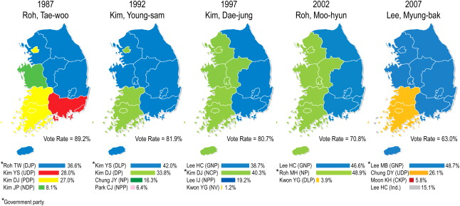 The Saemangeum Reclamation Project And Politics Of Regionalism In South Korea Sciencedirect
