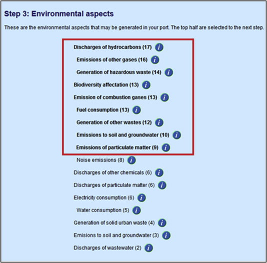 Tool for the identification and assessment of environmental aspects example of an extended list of environmental aspects with their occurrence maxwellsz