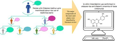 diabetes harmalina