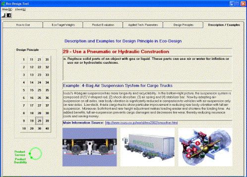 The conflict-problem-solving CAD software integrating TRIZ