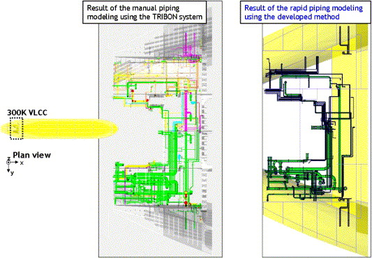 Result Of The Generation Piping Model Engine Room Region 300 K VLCC By Application Developed Method Plan View