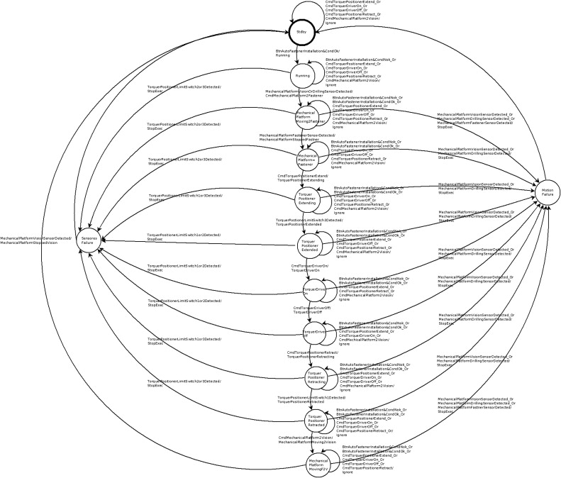 Relay Logic Symbols