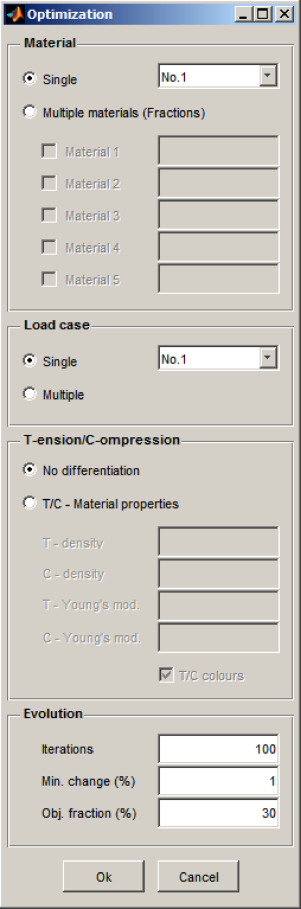 liteITD a MATLAB Graphical User Interface (GUI) program for topology
