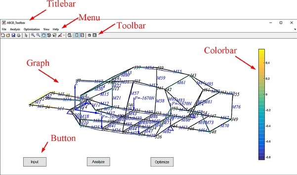 An object-oriented MATLAB toolbox for automotive body