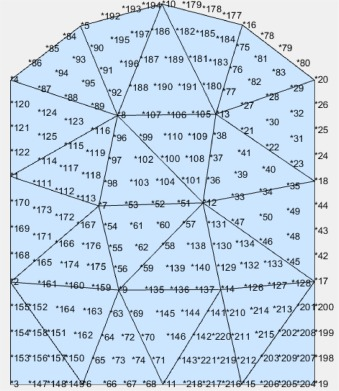 MATLAB 2D higher-order triangle mesh generator with finite element ...