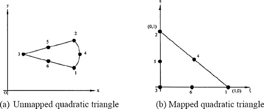 MATLAB 2D higher-order triangle mesh generator with finite