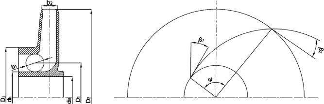 Whole flow field performance prediction by impeller parameters of lssvr modeling method for the performance prediction of centrifugal pumps ccuart Image collections