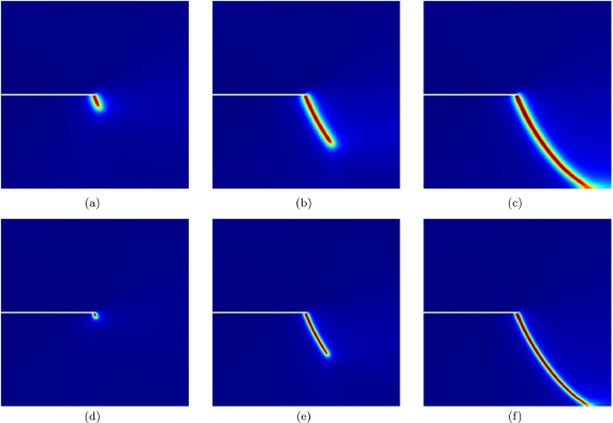 Phase field modeling of quasi-static and dynamic crack propagation