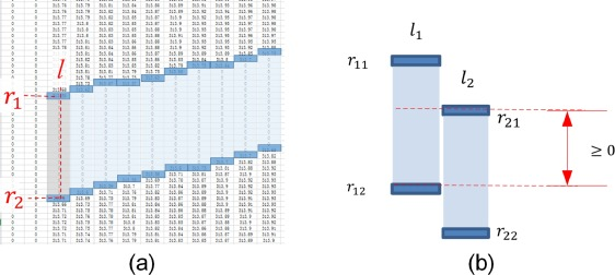 A feature-based method for tire pattern reverse modeling