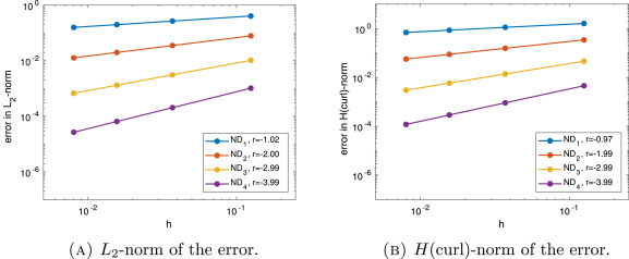 On a general implementation of h- and p-adaptive curl