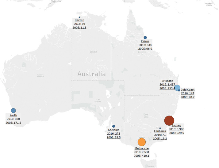 Measuring air connectivity between China and Australia - ScienceDirect