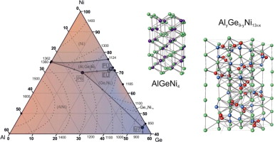The ni rich part of the algeni phase diagram sciencedirect download full size image ccuart Choice Image