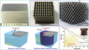 3D printing of Zr-based bulk metallic glasses with complex