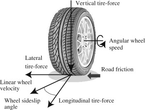 Estimation of vehicle sideslip, tire force and wheel