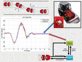 A virtual yaw rate sensor for articulated vehicles featuring novel